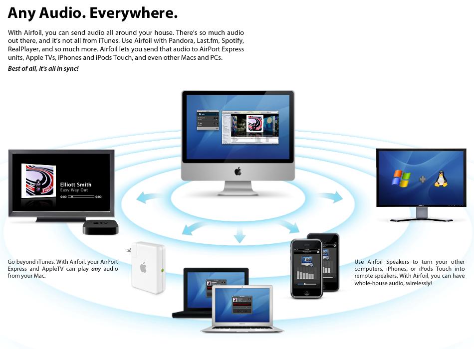 Airfoil for Mac full screenshot