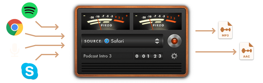 Piezo 1.7.0 Mac 破解版 优秀的录音软件